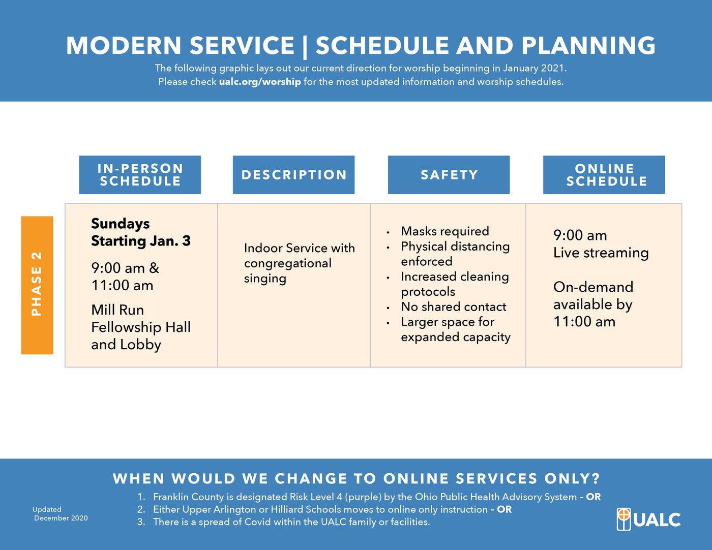 UALC 2021- Modern Service - Phase 2 Worship Schedule