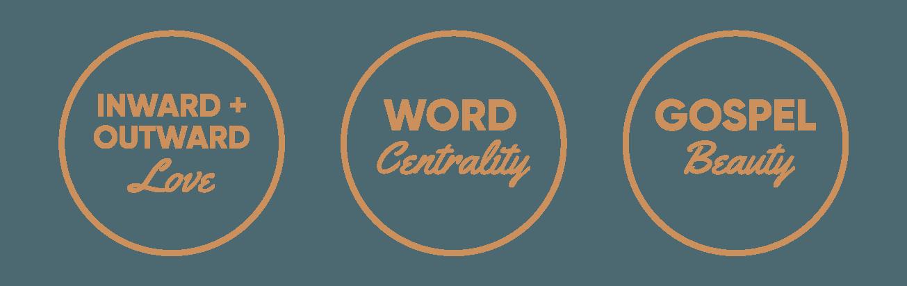 Emmaus Church Denver's values. Inward & Outward Love, Word Centrality, and Gospel Beauty